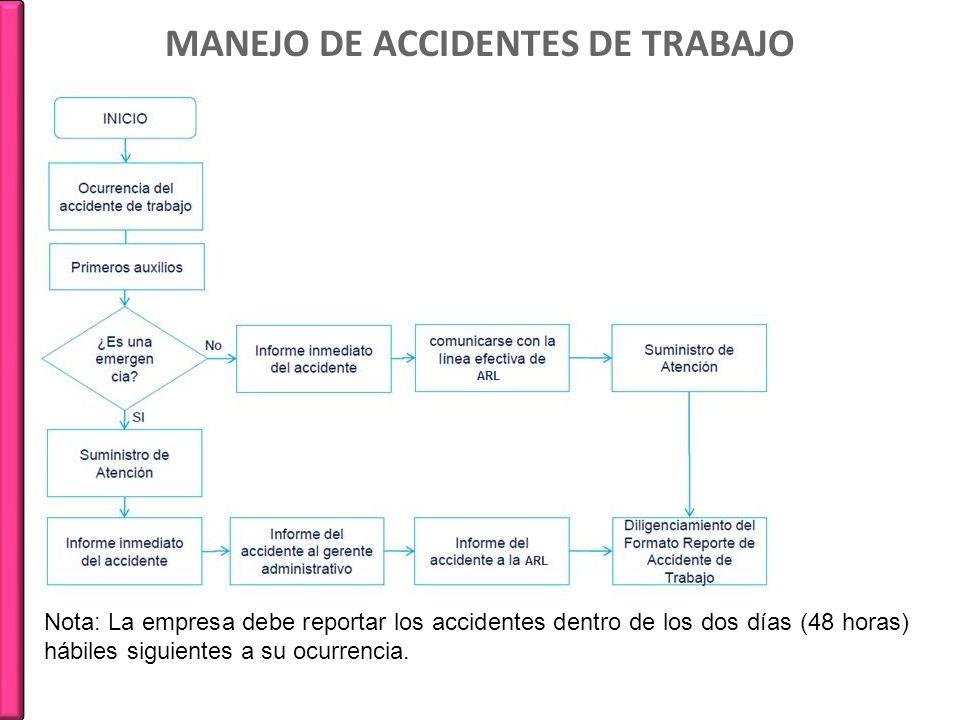 MANEJO DE ACCIDENTES DE TRABAJO
