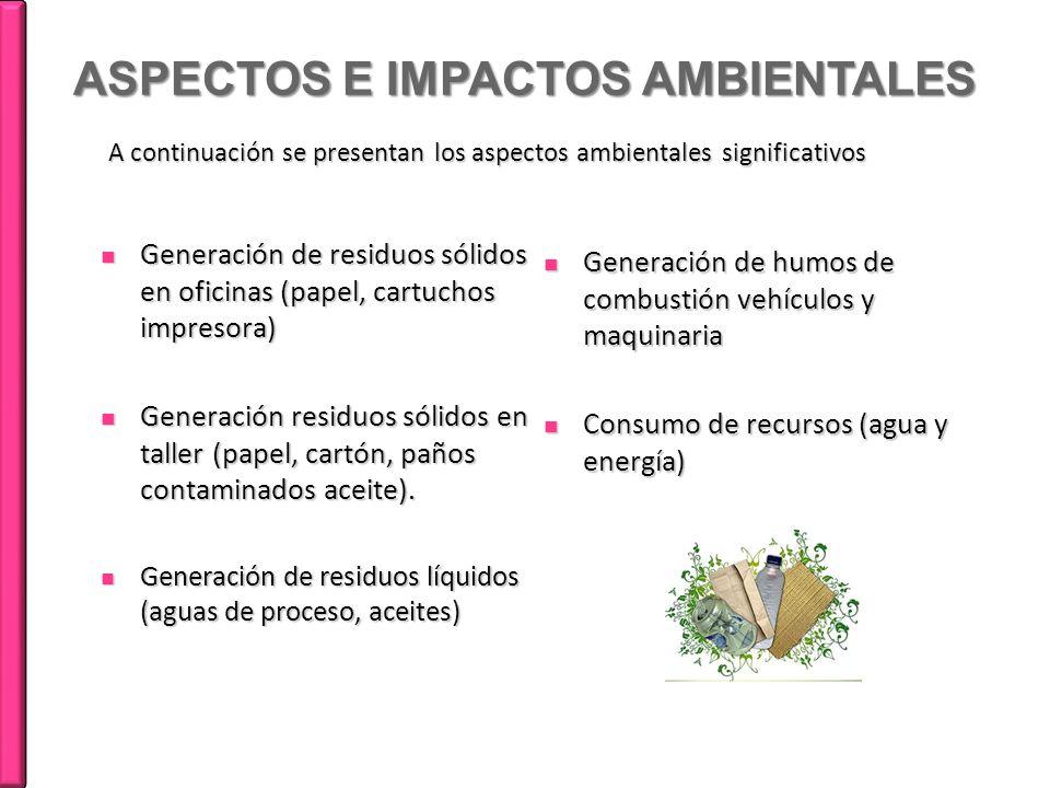 ASPECTOS E IMPACTOS AMBIENTALES