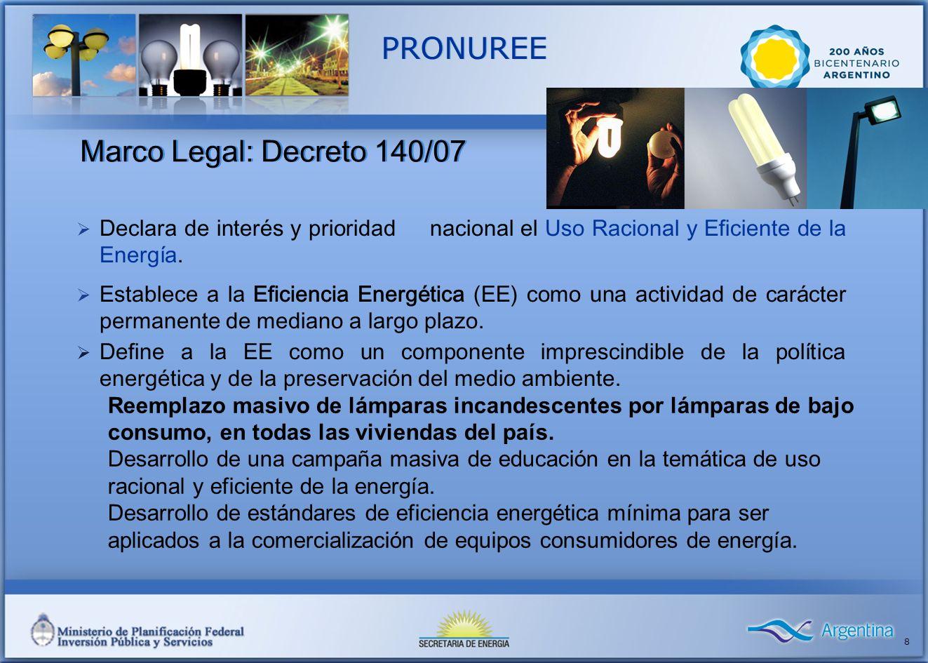 PRONUREE Marco Legal: Decreto 140/07. Declara de interés y prioridad nacional el Uso Racional y Eficiente de la Energía.