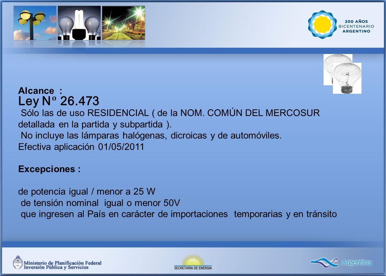 Alcance : Sólo las de uso RESIDENCIAL ( de la NOM. COMÚN DEL MERCOSUR detallada en la partida y subpartida ).