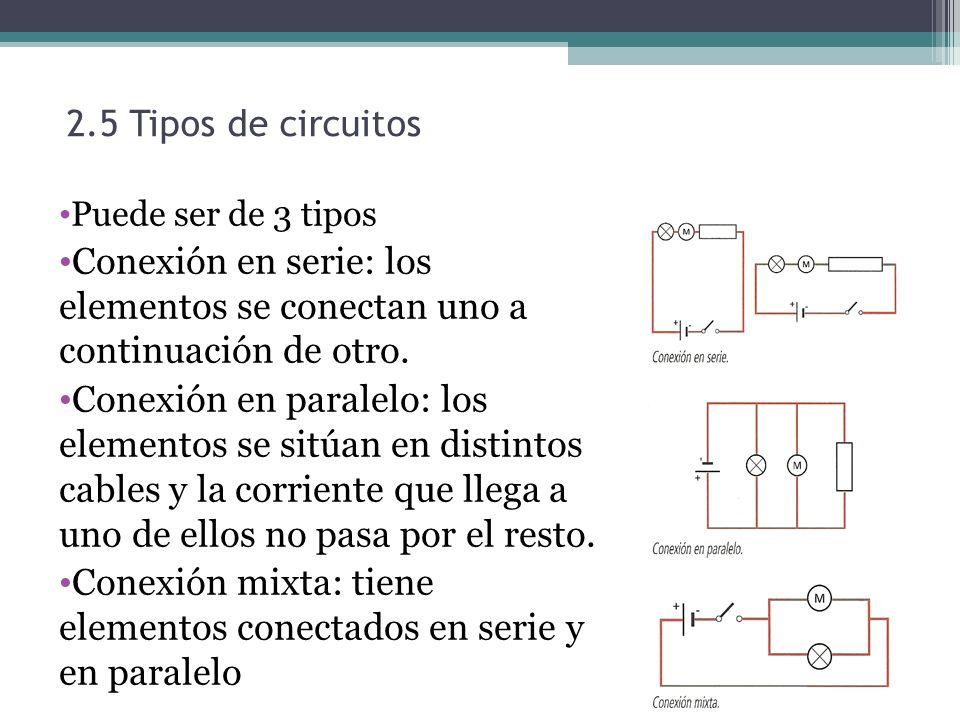 Conexión mixta: tiene elementos conectados en serie y en paralelo