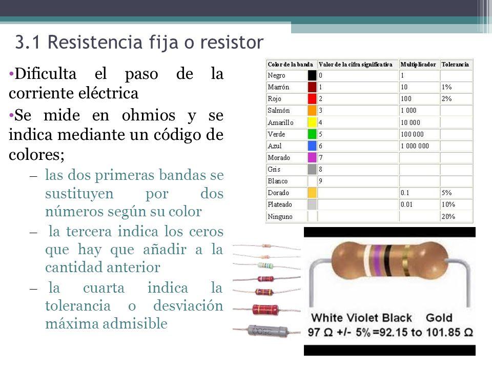 3.1 Resistencia fija o resistor