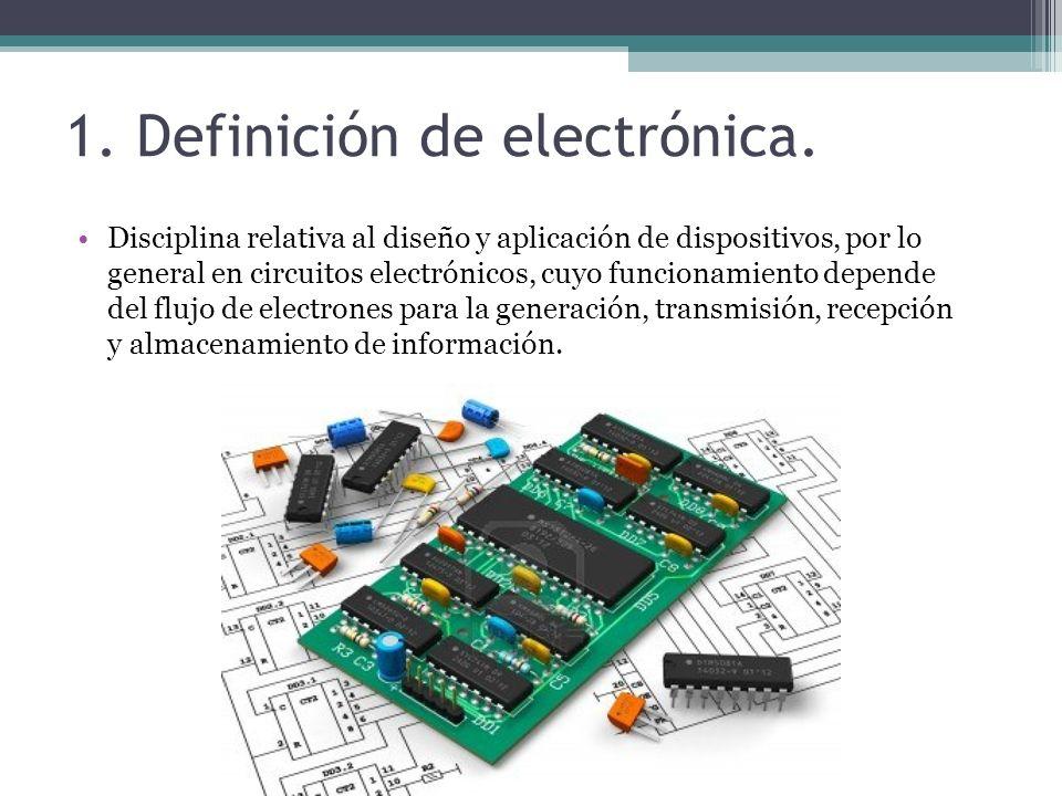 1. Definición de electrónica.