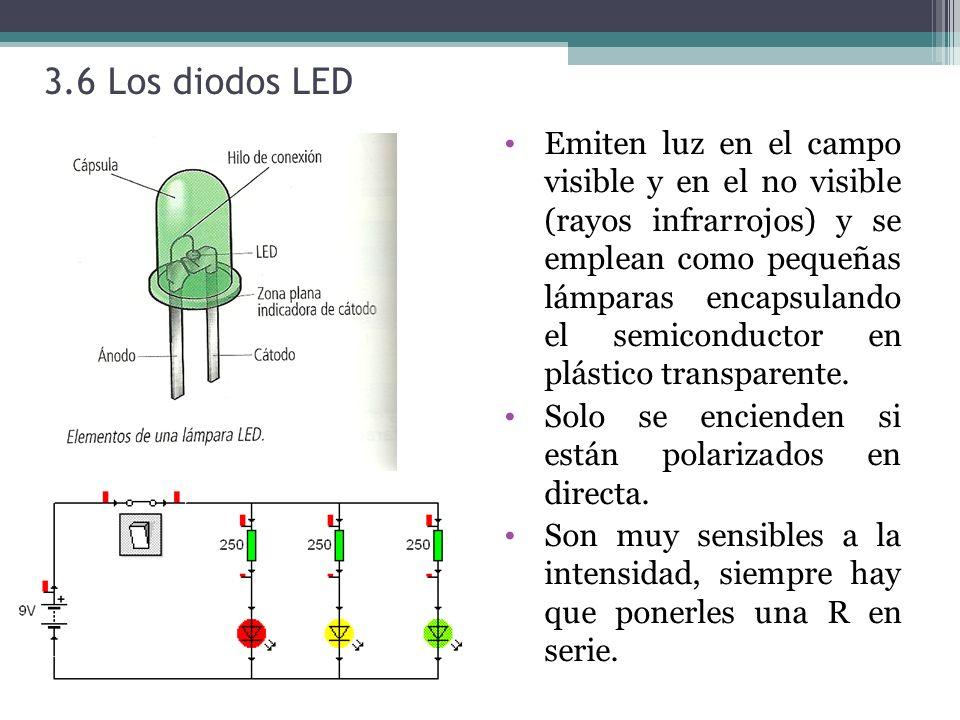 3.6 Los diodos LED