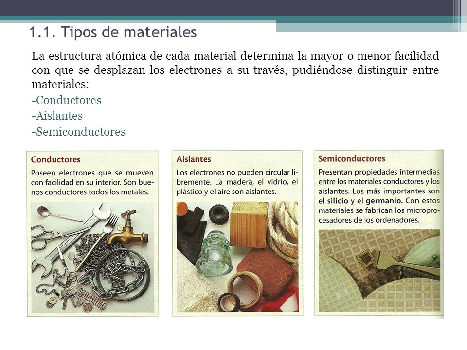 1.1. Tipos de materiales