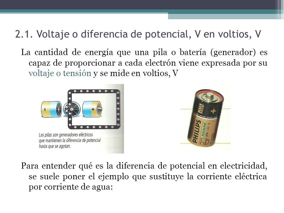 2.1. Voltaje o diferencia de potencial, V en voltios, V