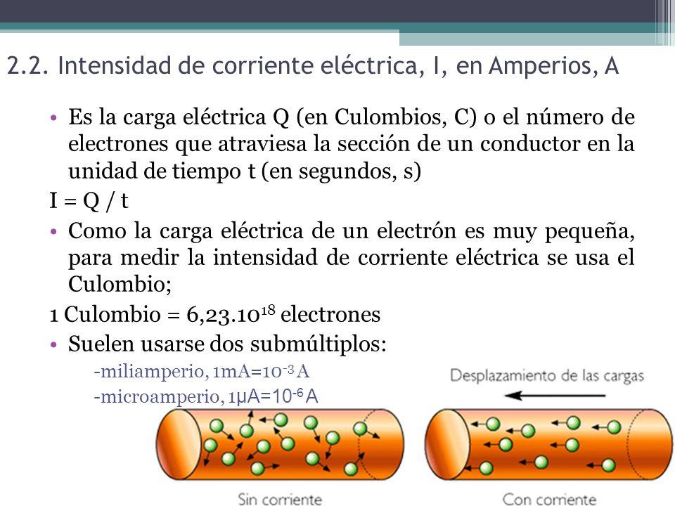 2.2. Intensidad de corriente eléctrica, I, en Amperios, A