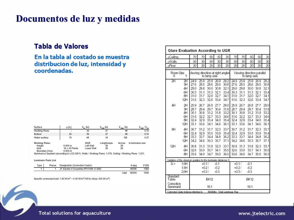 Documentos de luz y medidas