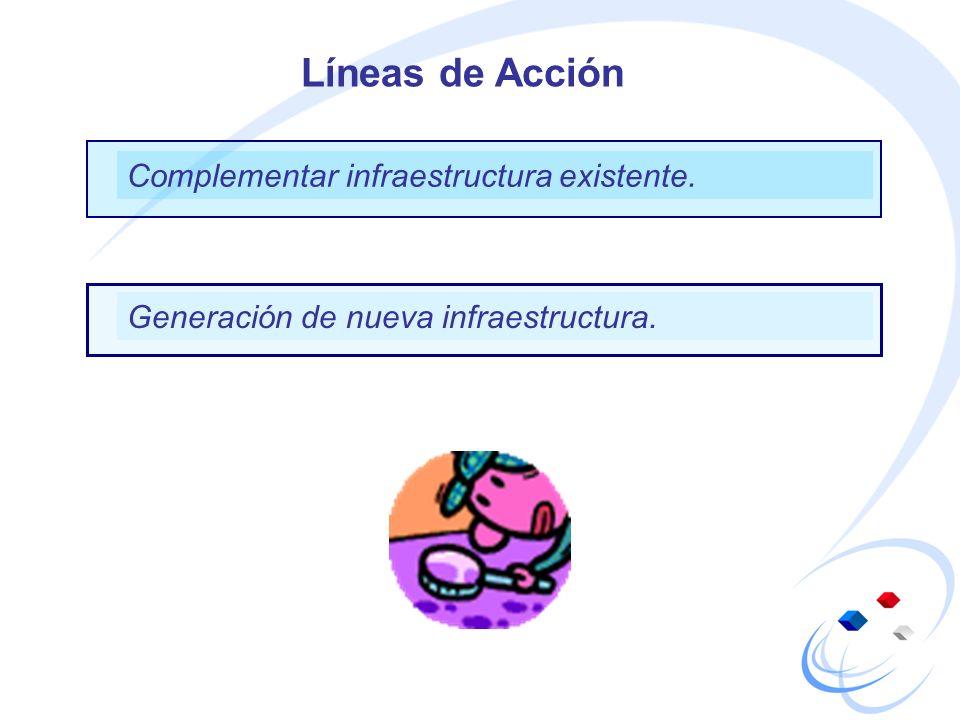 Líneas de Acción Complementar infraestructura existente.