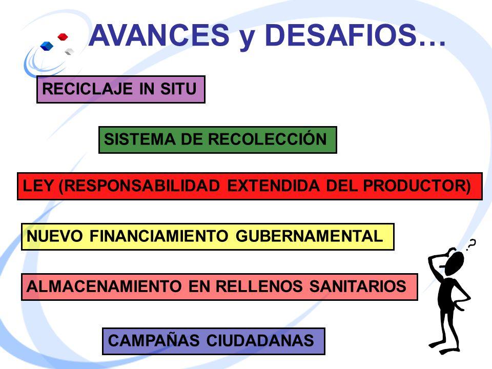 AVANCES y DESAFIOS… RECICLAJE IN SITU SISTEMA DE RECOLECCIÓN