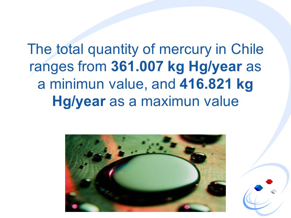 The total quantity of mercury in Chile ranges from 361