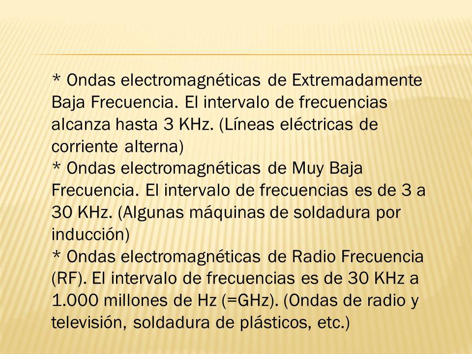 Ondas electromagnéticas de Extremadamente Baja Frecuencia
