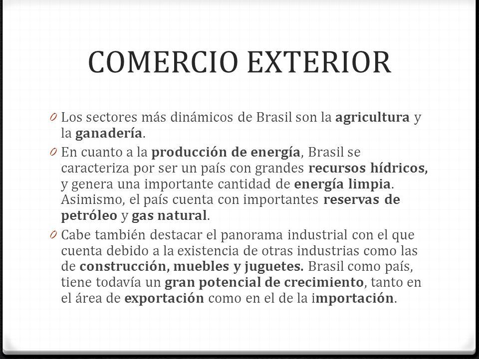 COMERCIO EXTERIOR Los sectores más dinámicos de Brasil son la agricultura y la ganadería.