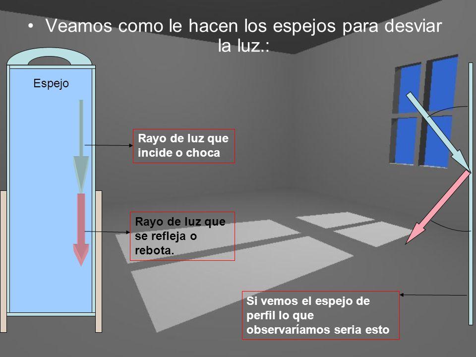 Veamos como le hacen los espejos para desviar la luz.: