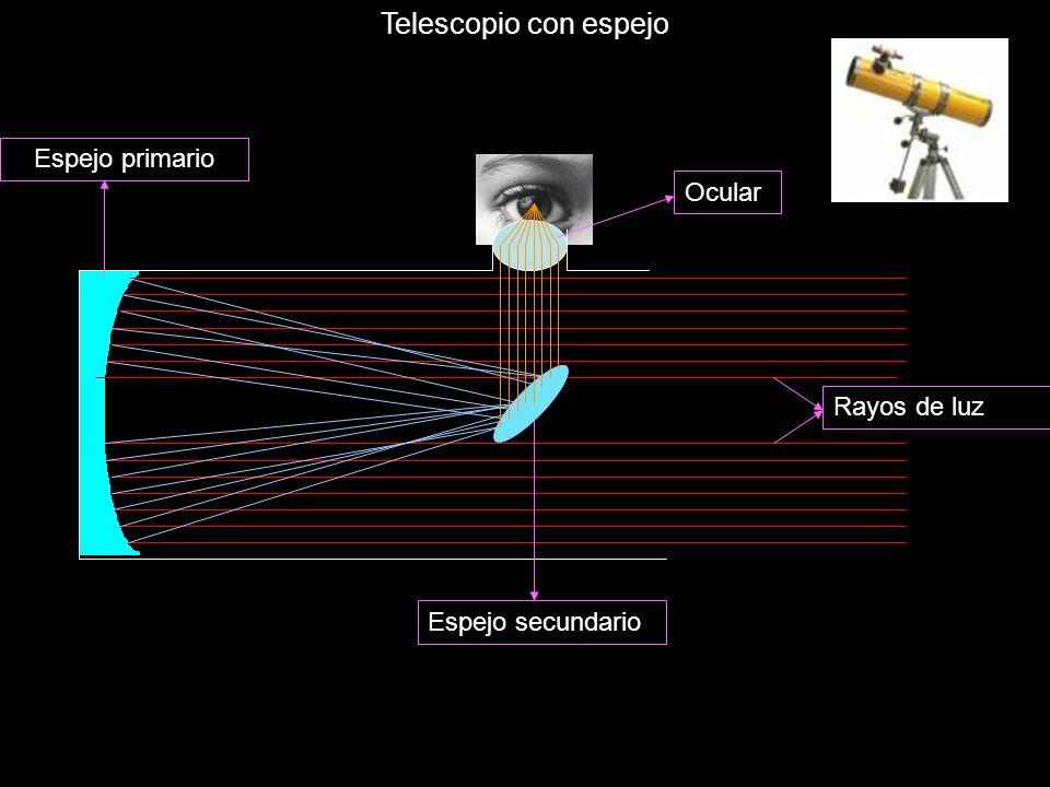 Telescopio con espejo Espejo primario Ocular Rayos de luz