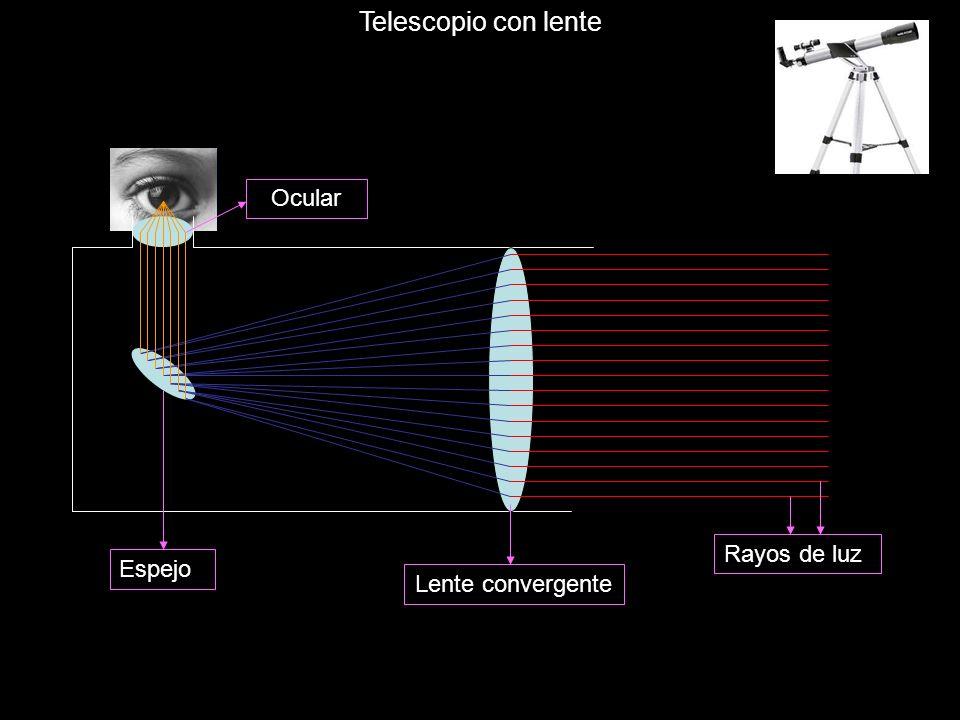 Telescopio con lente Ocular Rayos de luz Espejo Lente convergente