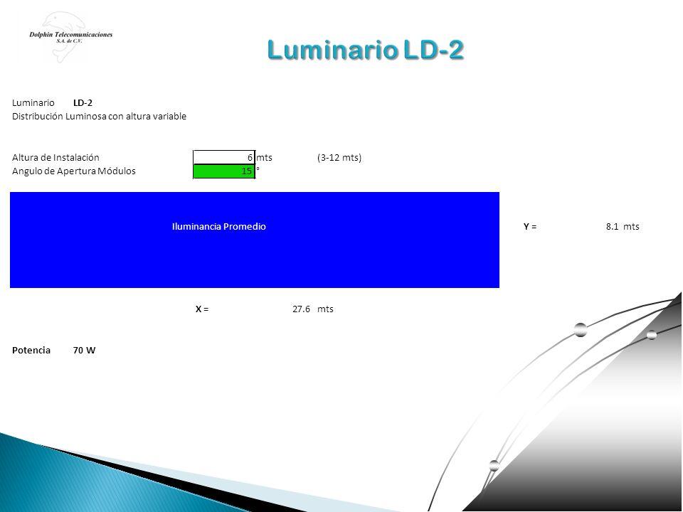 Luminario LD-2 Luminario LD-2