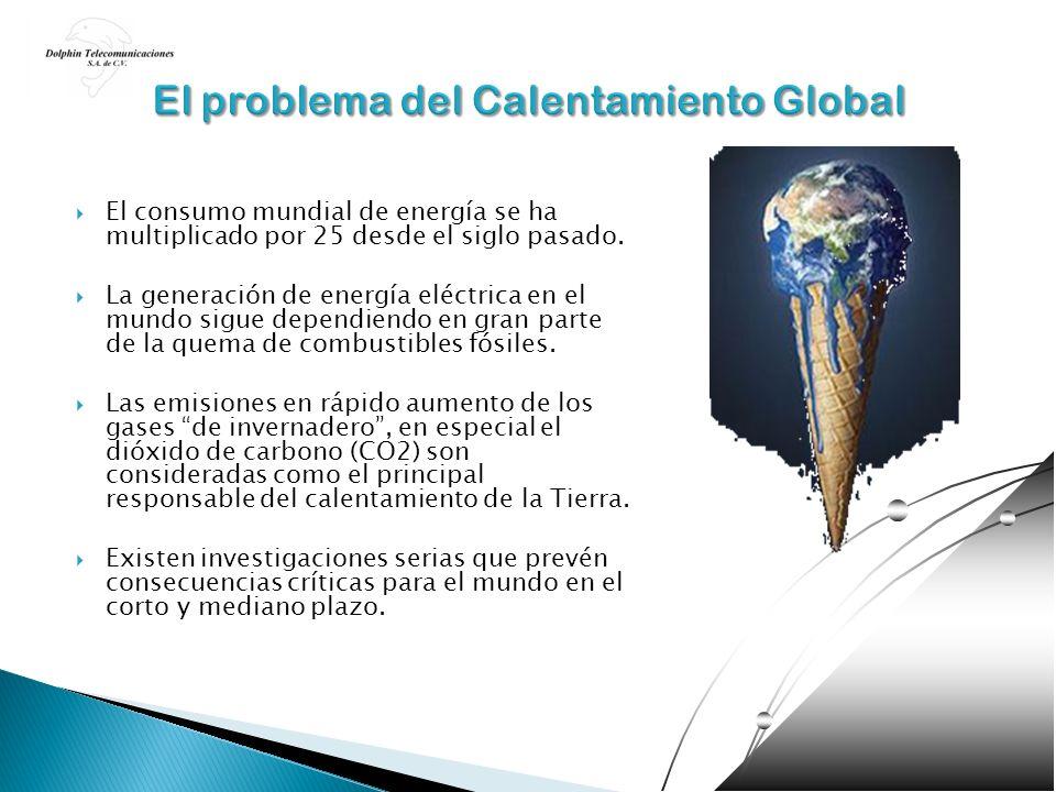 El problema del Calentamiento Global