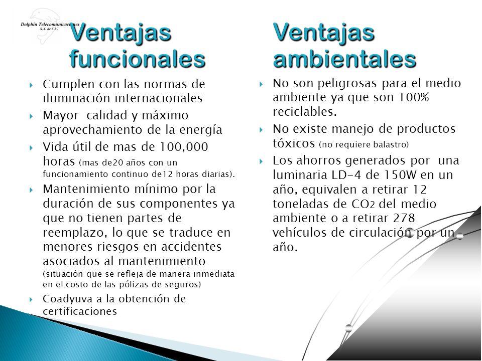 Ventajas funcionales Ventajas ambientales
