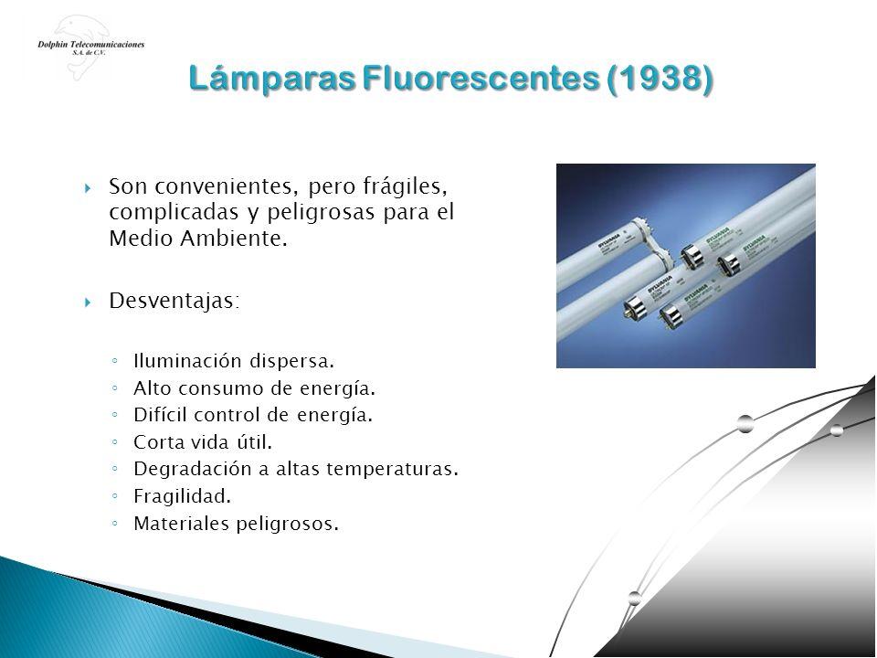 Lámparas Fluorescentes (1938)