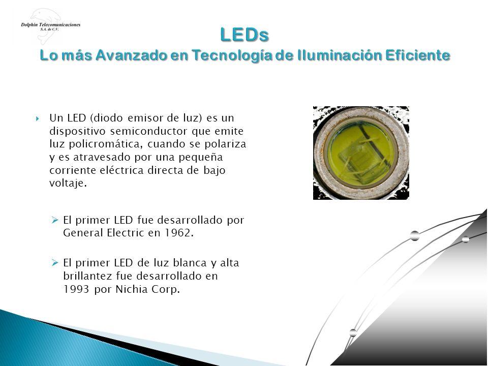 LEDs Lo más Avanzado en Tecnología de Iluminación Eficiente
