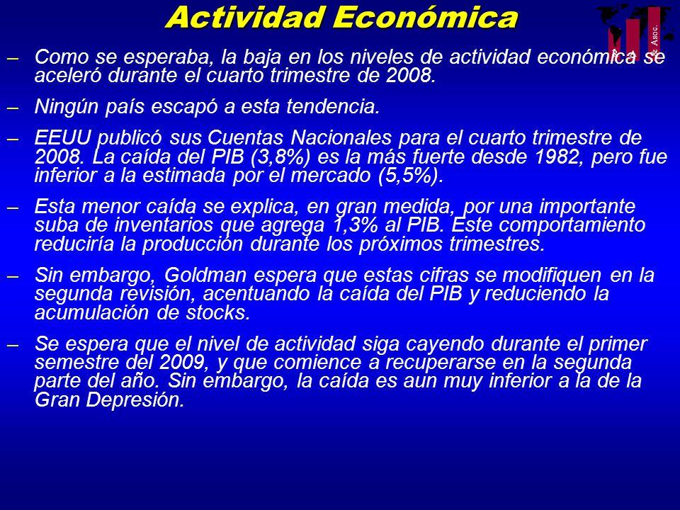 Actividad Económica Como se esperaba, la baja en los niveles de actividad económica se aceleró durante el cuarto trimestre de 2008.