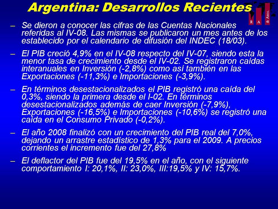 Argentina: Desarrollos Recientes
