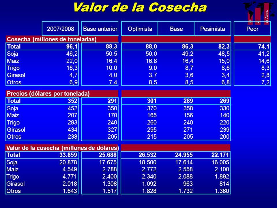 Valor de la Cosecha 2007/2008 Base anterior