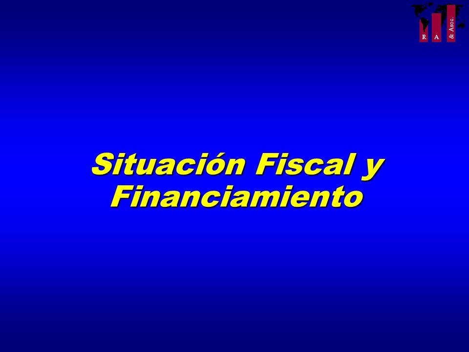 Situación Fiscal y Financiamiento