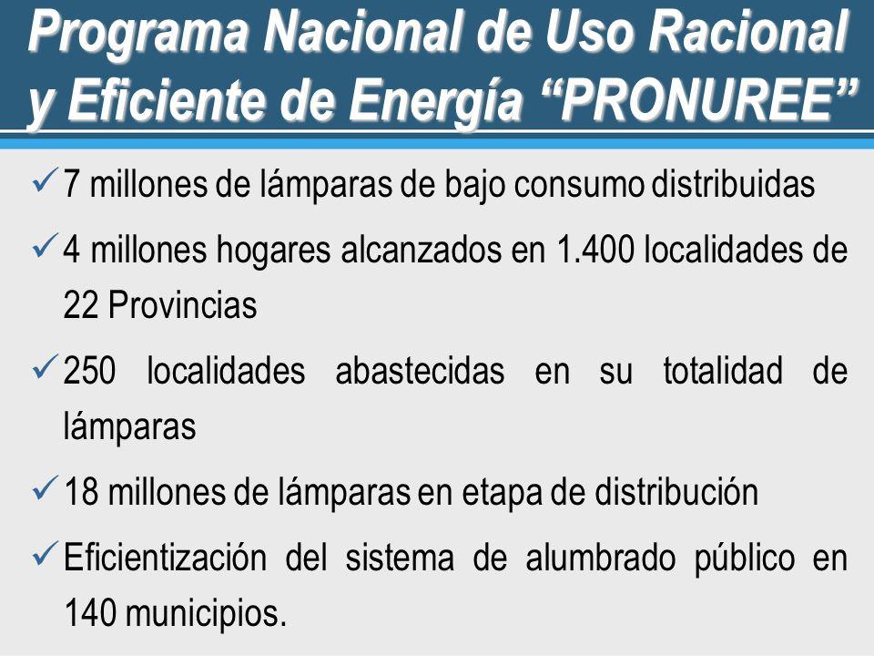 Programa Nacional de Uso Racional y Eficiente de Energía PRONUREE