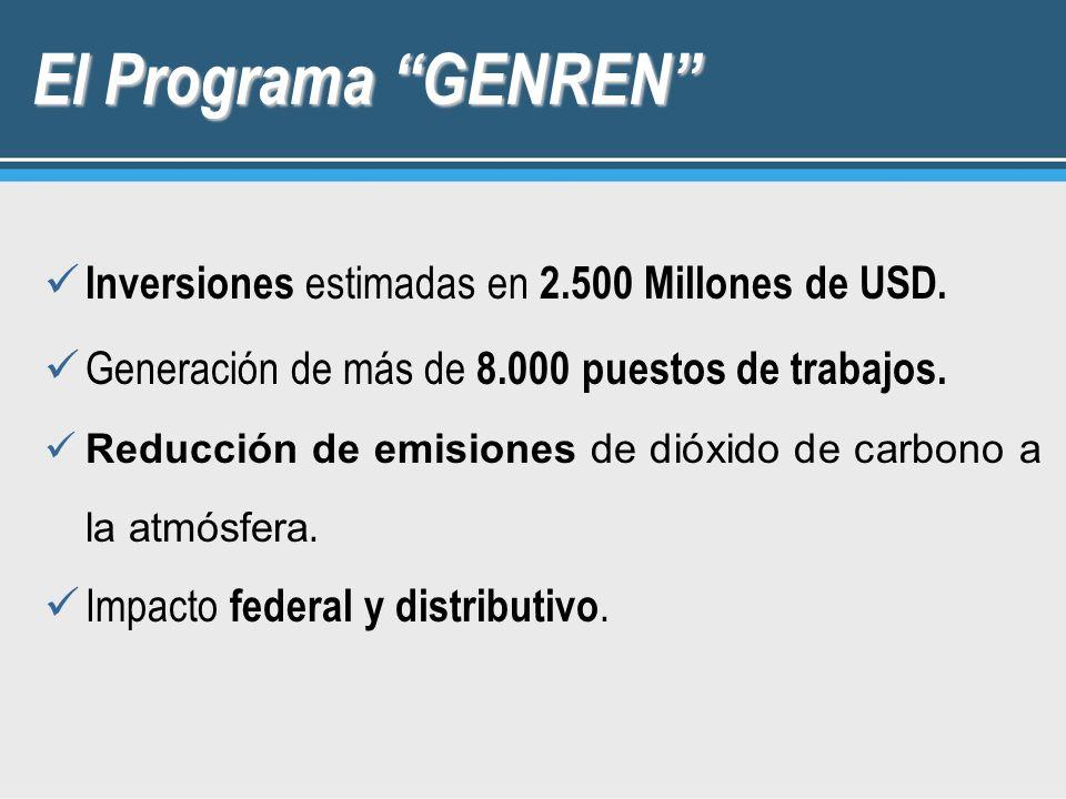 El Programa GENREN Inversiones estimadas en 2.500 Millones de USD.