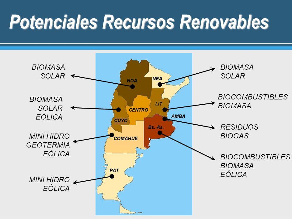 Potenciales Recursos Renovables