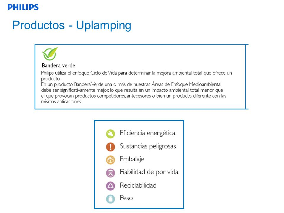 Productos - Uplamping