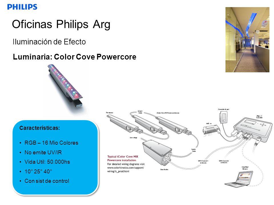 Oficinas Philips Arg Iluminación de Efecto