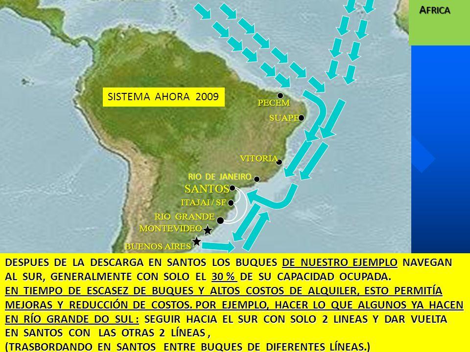 1818 AFRICA SISTEMA AHORA 2009 SANTOS