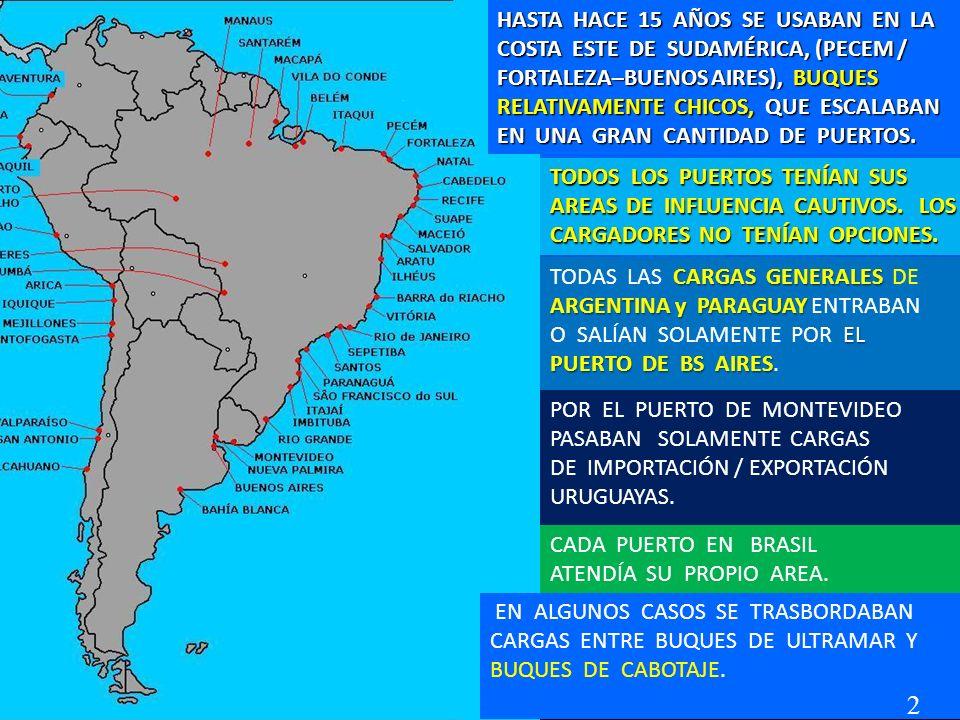 HASTA HACE 15 AÑOS SE USABAN EN LA COSTA ESTE DE SUDAMÉRICA, (PECEM / FORTALEZA–BUENOS AIRES), BUQUES RELATIVAMENTE CHICOS, QUE ESCALABAN EN UNA GRAN CANTIDAD DE PUERTOS.