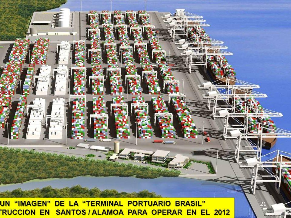 ESTO ES UN IMAGEN DE LA TERMINAL PORTUARIO BRASIL