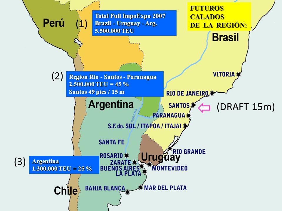 (1) (2) (DRAFT 15m) (3) FUTUROS CALADOS DE LA REGIÓN: