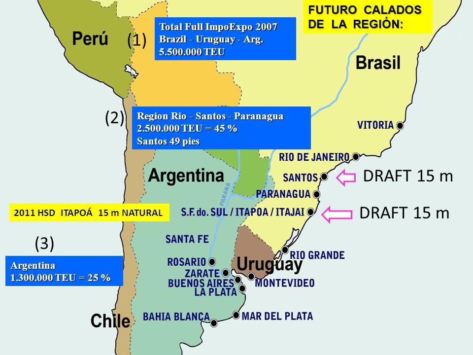 (1) (2) DRAFT 15 m DRAFT 15 m (3) FUTURO CALADOS DE LA REGIÓN:A