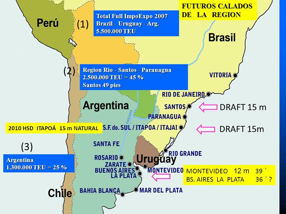 (1) (2) (3) DRAFT 15 m DRAFT 15m FUTUROS CALADOS DE LA REGION