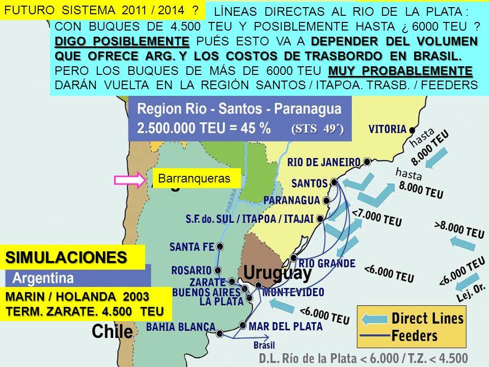 (1) SIMULACIONES FUTURO SISTEMA 2011 / 2014