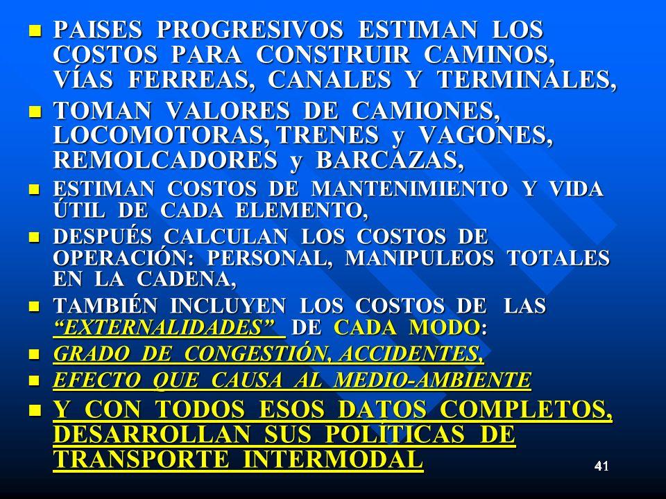 PAISES PROGRESIVOS ESTIMAN LOS COSTOS PARA CONSTRUIR CAMINOS, VÍAS FERREAS, CANALES Y TERMINALES,