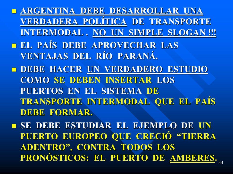 ARGENTINA DEBE DESARROLLAR UNA VERDADERA POLÍTICA DE TRANSPORTE INTERMODAL . NO UN SIMPLE SLOGAN !!!