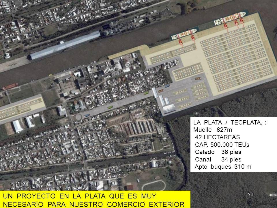 Area de Terminales – Cabecera Este (Berisso)