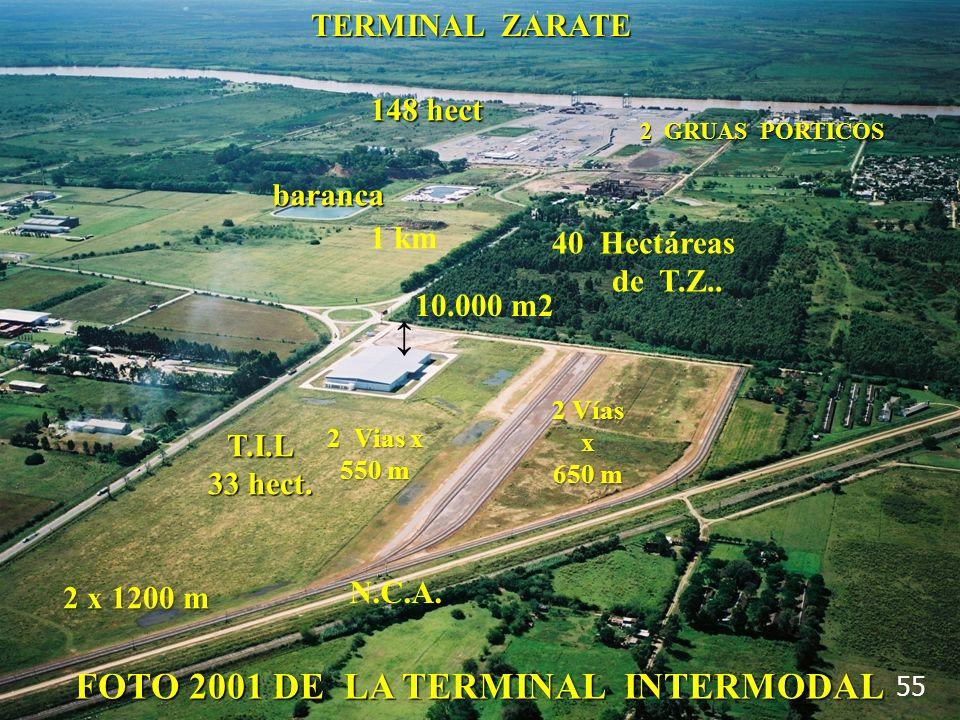 FOTO 2001 DE LA TERMINAL INTERMODAL