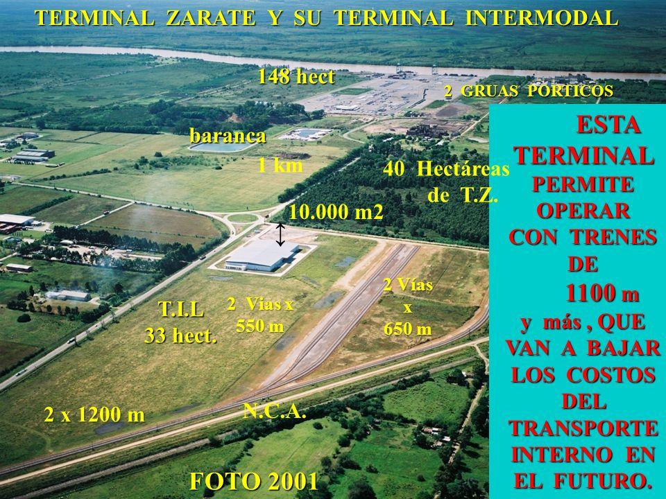 TERMINAL ZARATE Y SU TERMINAL INTERMODAL