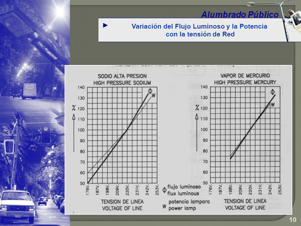 Variación del Flujo Luminoso y la Potencia