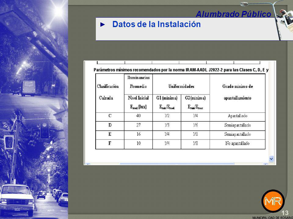 Alumbrado Público Datos de la Instalación