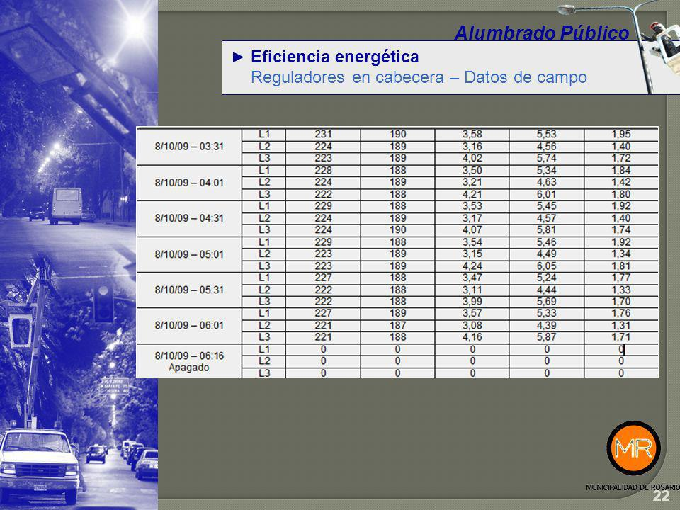 Alumbrado Público Eficiencia energética