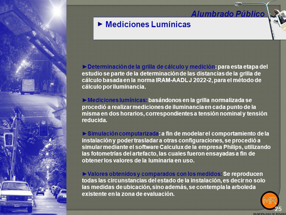 Alumbrado Público Mediciones Lumínicas